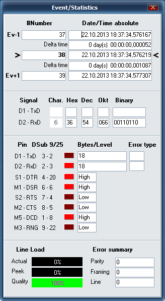ComTrace RS232 Analyzer - Event Statistik