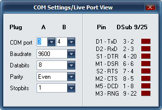 ComTrace RS232 Analyzer - Live Port